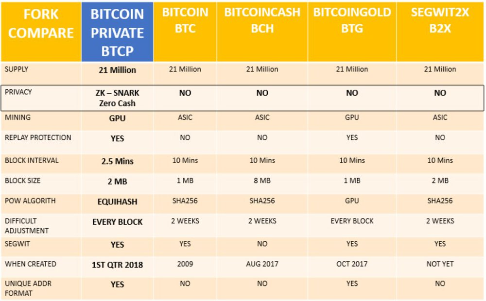 <a href='https://www.onetime.nl/cryptogeld/bitcoin' class='notreplace' title='Bitcoin' target='_blank'  style=