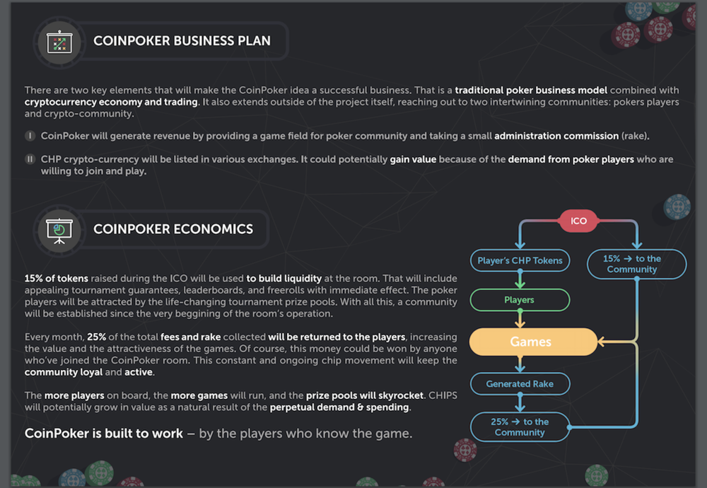 Business plan <a href='https://www.onetime.nl/cryptogeld/altcoins/coinpoker' class='notreplace' title='Coinpoker' target='_blank'  style=