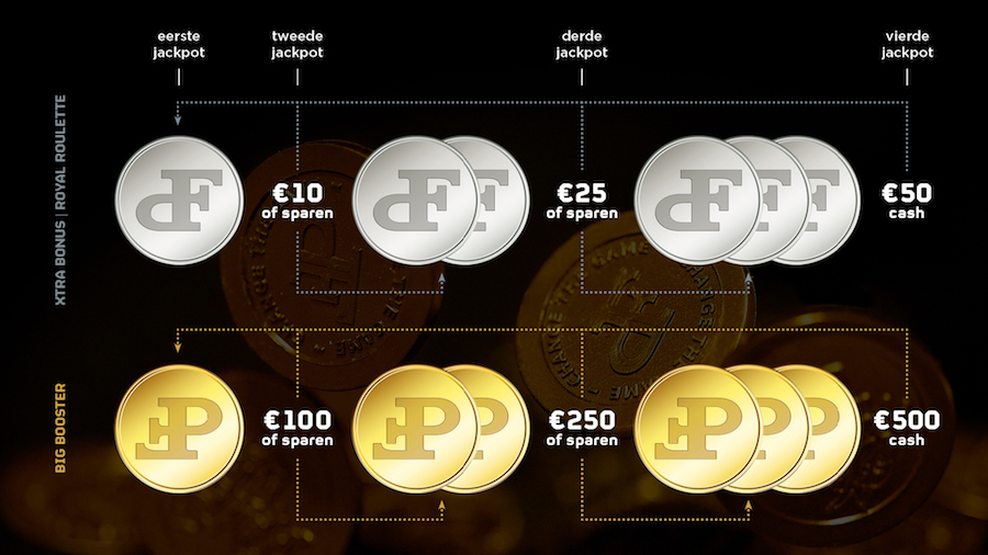 180321 Cash Coin infographic.jpg