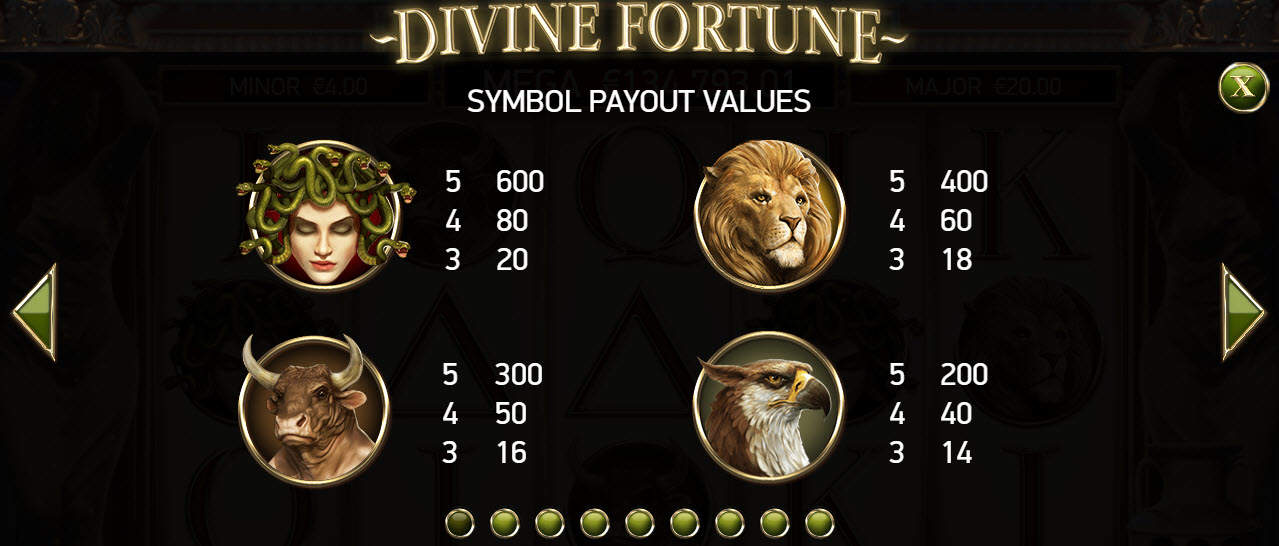 Paytable online slot Divine Fortune