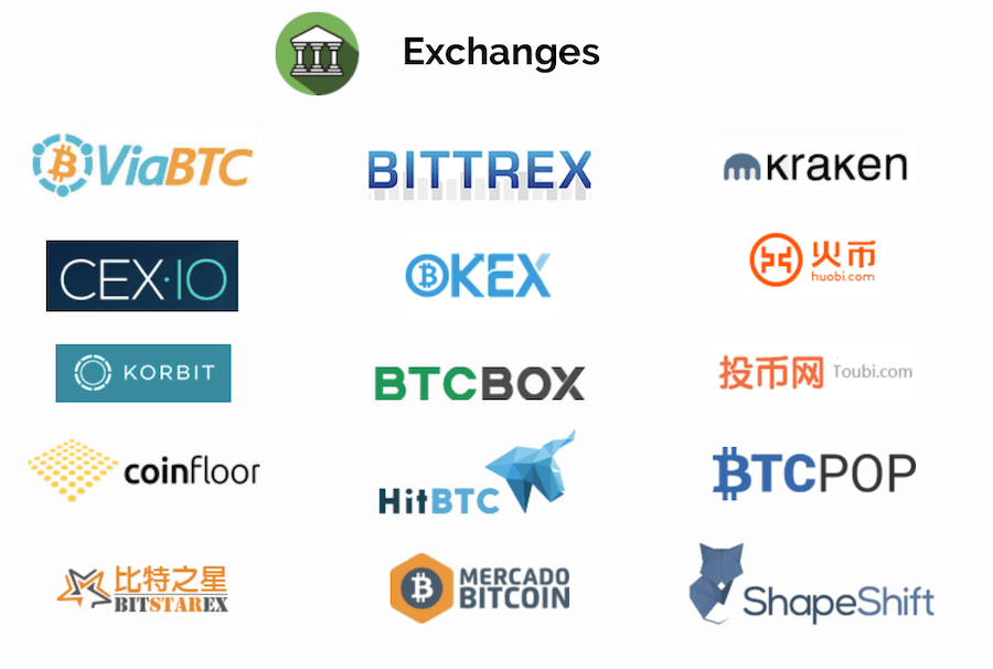 Exchanges-BCC