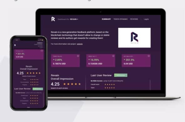Reviews by Revain